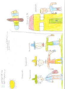 Depois de trabalharmos o Comércio Justo, fizemos alguns desenhos sobre o tema. Concluímos que o Comércio Justo só pode existir se forem respeitados os direitos humanos.